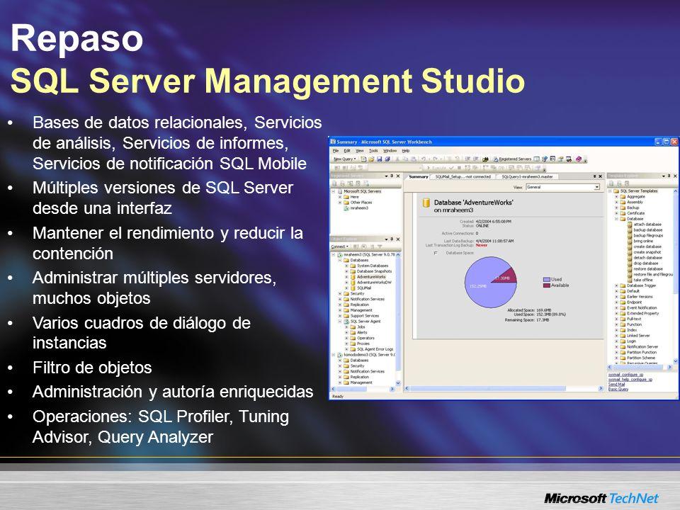 Repaso SQL Server Agent Programa trabajos en segundo plano, maneja alertas, define operadores Controlado desde el Explorador de objetos –Cuadros de diálogo de múltiples instancias –Administra proxies de SQL Server Agent –Vista de los registros de SQL Server Agent
