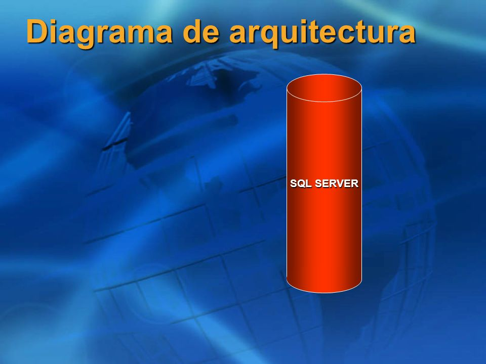 SQL SERVER Diagrama de arquitectura EndpointEndpoint