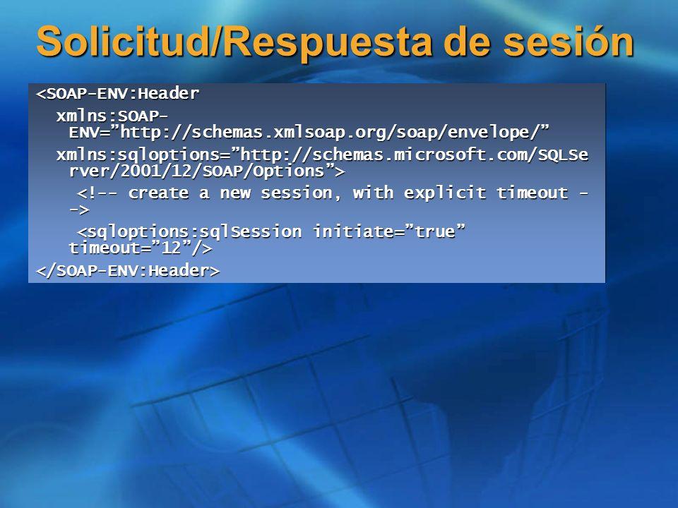 Solicitud/Respuesta de sesión <SOAP-ENV:Header xmlns:SOAP- ENV=http://schemas.xmlsoap.org/soap/envelope/ xmlns:SOAP- ENV=http://schemas.xmlsoap.org/soap/envelope/ xmlns:sqloptions=http://schemas.microsoft.com/SQLSe rver/2001/12/SOAP/Options> xmlns:sqloptions=http://schemas.microsoft.com/SQLSe rver/2001/12/SOAP/Options> </SOAP-ENV:Header><SOAP-ENV:Header xmlns:SOAP- ENV=http://schemas.xmlsoap.org/soap/envelope/ xmlns:SOAP- ENV=http://schemas.xmlsoap.org/soap/envelope/ xmlns:sqloptions=http://schemas.microsoft.com/SQLSe rver/2001/12/SOAP/Options> xmlns:sqloptions=http://schemas.microsoft.com/SQLSe rver/2001/12/SOAP/Options> </SOAP-ENV:Header> <SOAP-ENV:Header xmlns:SOAP- ENV=http://schemas.xmlsoap.org/soap/envelope/ xmlns:SOAP- ENV=http://schemas.xmlsoap.org/soap/envelope/ xmlns:sqloptions=http://schemas.microsoft.com/SQLSe rver/2001/12/SOAP/Options> xmlns:sqloptions=http://schemas.microsoft.com/SQLSe rver/2001/12/SOAP/Options> </SOAP-ENV:Header><SOAP-ENV:Header xmlns:SOAP- ENV=http://schemas.xmlsoap.org/soap/envelope/ xmlns:SOAP- ENV=http://schemas.xmlsoap.org/soap/envelope/ xmlns:sqloptions=http://schemas.microsoft.com/SQLSe rver/2001/12/SOAP/Options> xmlns:sqloptions=http://schemas.microsoft.com/SQLSe rver/2001/12/SOAP/Options> </SOAP-ENV:Header>