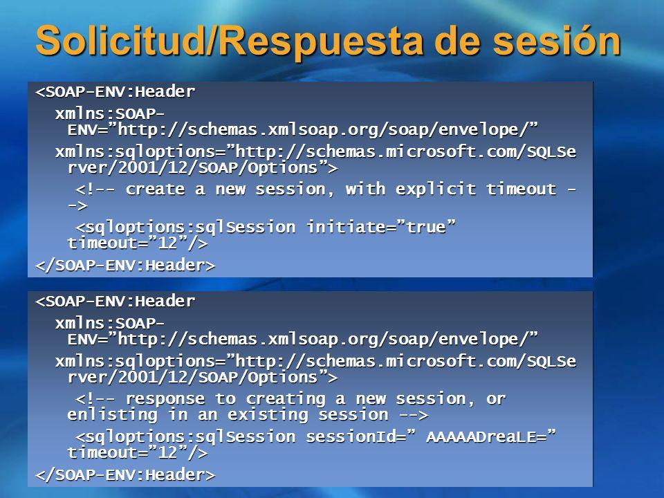 Soporte de WS-Security Soporte para token de header tipo WsSecurity Username.