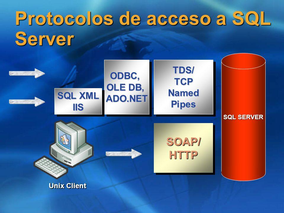 Requerimientos de plataforma Windows Server 2003, Windows XP SP2 Windows Server 2003, Windows XP SP2 Soporte de Http.Sys en modo kernel Soporte de Http.Sys en modo kernel No se requiere Internet Information Services (IIS) No se requiere Internet Information Services (IIS)