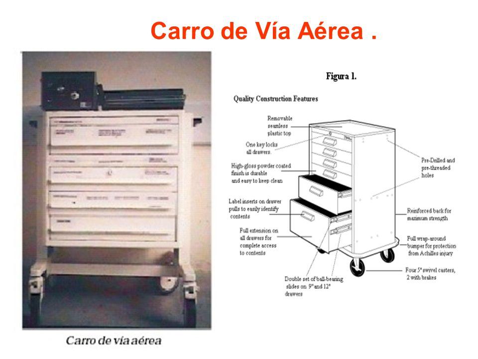 Características Debe transportarse libremente y de manera fácil a cualquier Sala o Ambiente.