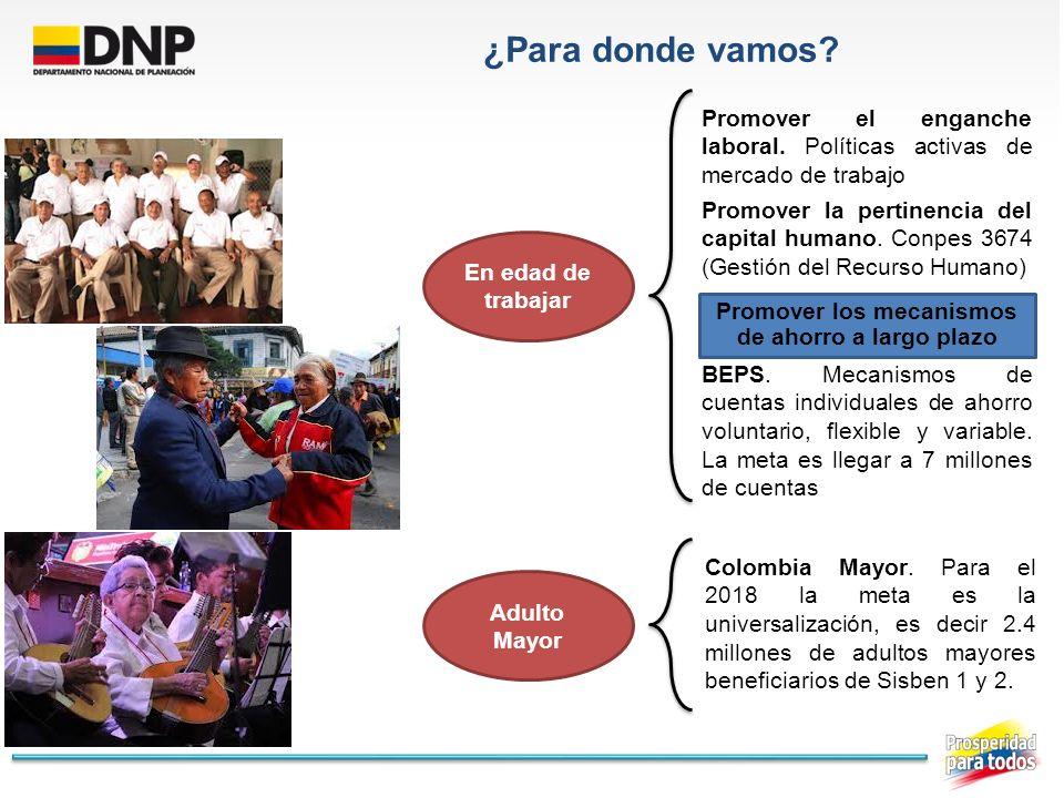 1.La importancia del envejecimiento en Colombia 3.