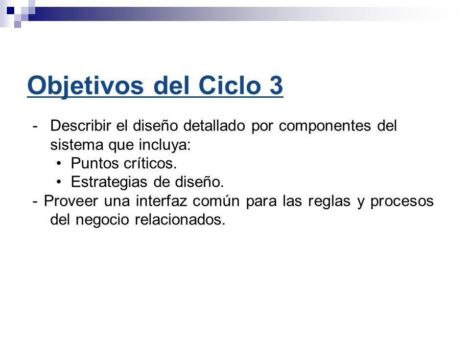 Proceso Objetivos Cumplidos PIP 3 (1) Diseño: Realizar las reuniones de diseño siguiendo una agenda propuesta por el líder.