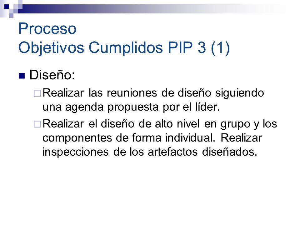 Proceso Objetivos Cumplidos PIP 3 (2) Planeación: Usar únicamente el DotProject y registrar los tiempos empleados en cada tarea.