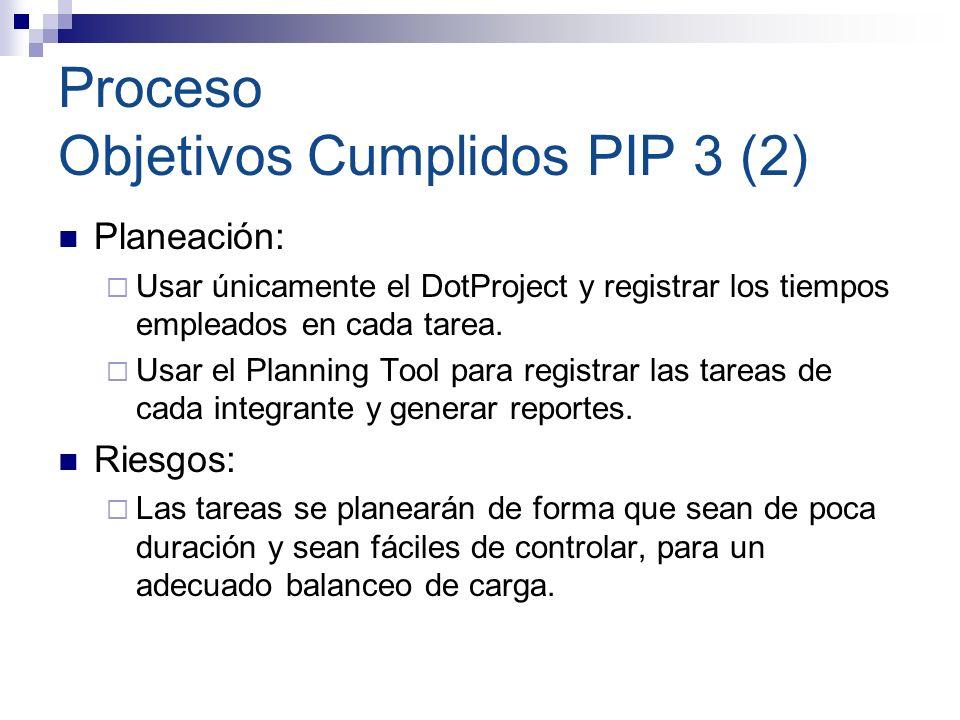 Proceso Objetivos Cumplidos PIP 3 (3) Versiones: Usar una estructura de directorios para manejar el control documentar con Subversion.