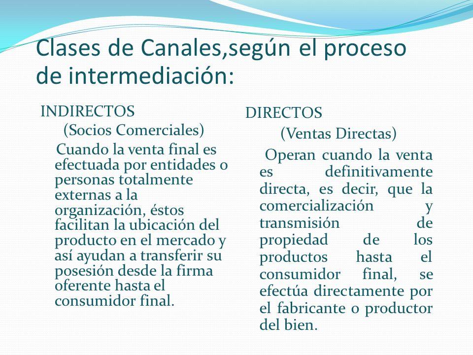 El Mercadeo Directo en sus diferentes modalidades PROGRAMAS DE CORREO DIRECTO TELEMERCADEO DE ENTRADA DE SALIDA PROMOTOR PUERTA A PUERTA MERCADEO VIRTUAL QUIOSCOS DE INFORMACION Y VENTA MERCADEO MULTINIVEL.