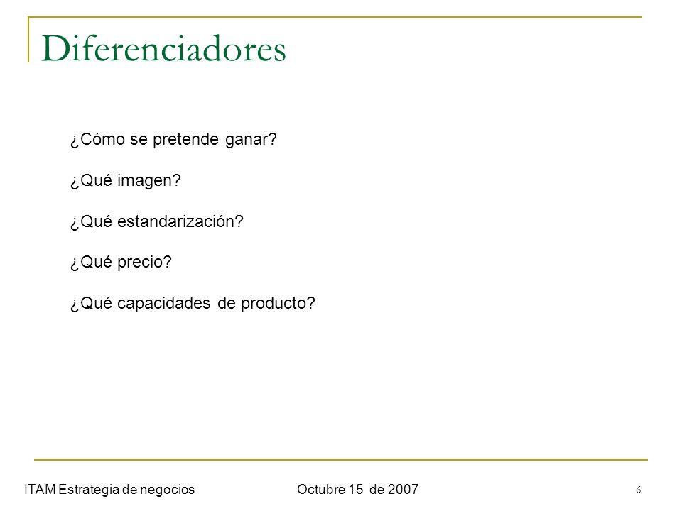 7 Secuencias ITAM Estrategia de negociosOctubre 15 de 2007 ¿Velocidad de expansión.
