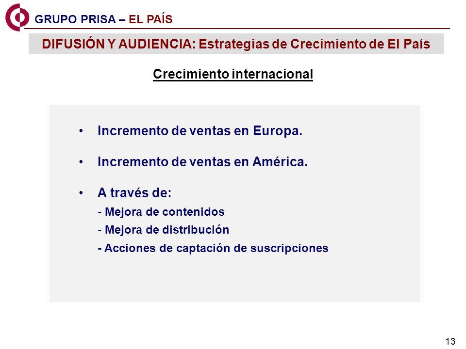14 Año 2003: EBIT 2,7 Millones (3,2% del EBIT) 37.000 ejemplares de incremento de difusión del periódico Año 2004: Objetivo: 15% del EBIT 40.000 ejemplares de incremento de difusión del periódico PROMOCIONES: Nueva línea de negocio GRUPO PRISA – EL PAÍS