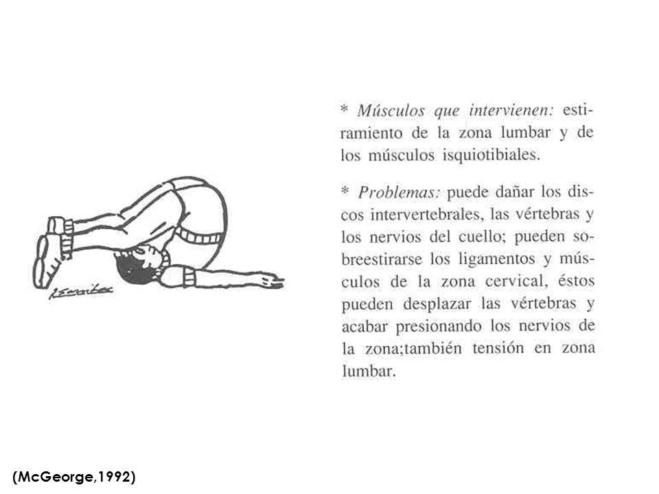Ejercicios contraindicados Sentadillas completas: flexión de rodillas y caderas hasta el límite articular.