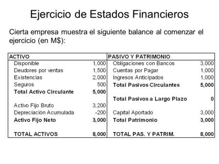 Ejercicio de Estados Financieros