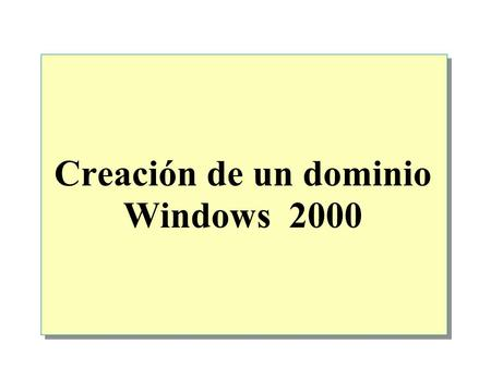 Creación de un dominio Windows 2000.  Descripción general Introducción a la creación de un dominio de Windows 2000 Instalación de Active Directory Proceso.