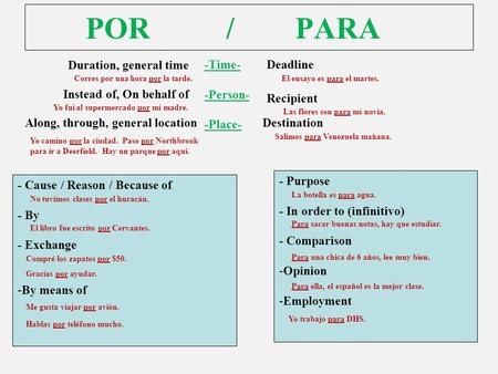POR / PARA -Time- -Person- -Place- Duration, general time Deadline Instead of, On behalf of Recipient Along, through, general locationDestination - Cause.