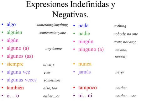 Expresiones Indefinidas y Negativas. algo something/anything alguien someone/anyone algún alguno (a) any /some algunos (as) siempre always alguna vez ever.