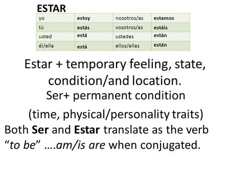 Estar + temporary feeling, state, condition/and location. Ser+ permanent condition (time, physical/personality traits) yonosotros/as túvosotros/as ustedustedes.