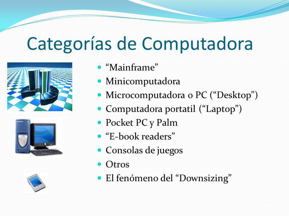 Componentes de un Computador