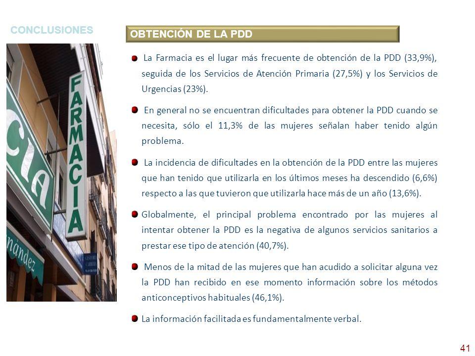 42 CONCLUSIONES Tras la situación de riesgo que llevó atener que tomar la PDD, el 21,2% de las mujeres decidieron cambiar de método anticonceptivo habitual.