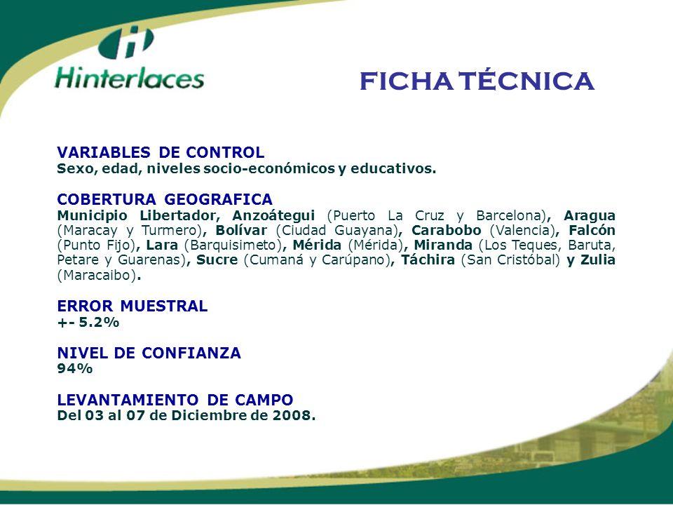 RESULTADOS Y GRÁFICOS INFORME FINAL (9 Diciembre 2008) ENCUESTA FLASH / Nº 1 ENMIENDA CONSTITUCIONAL