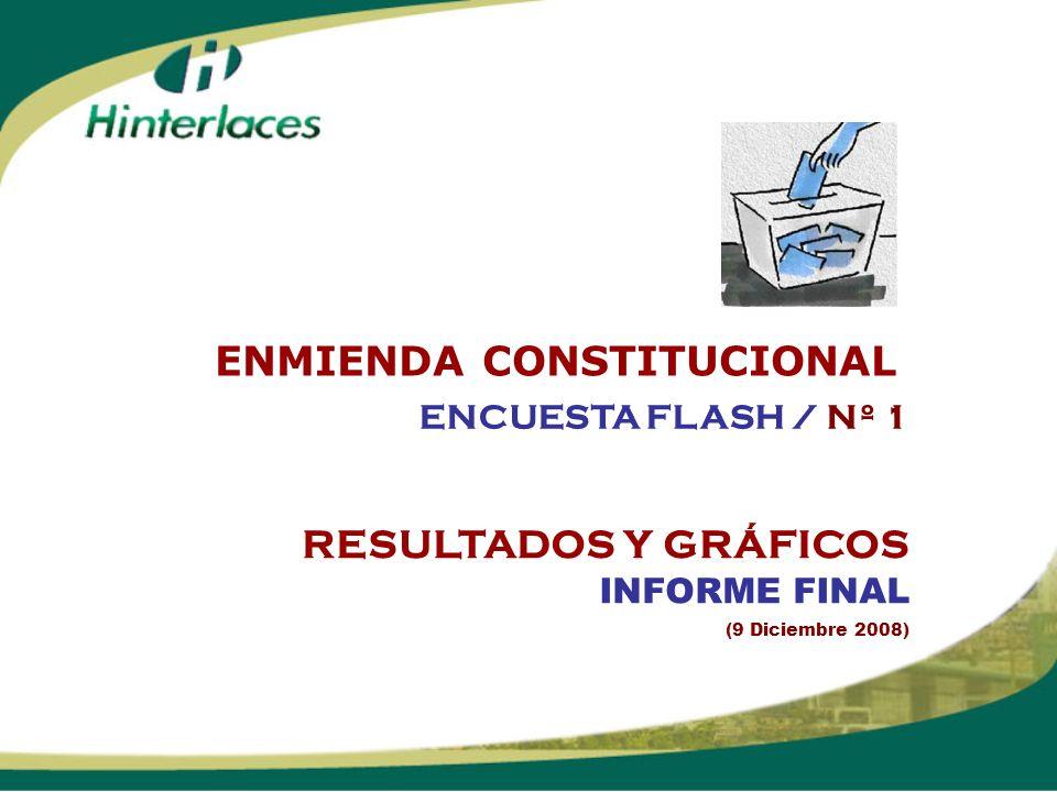 1) Con relación a la Enmienda Constitucional para aprobar la Reelección Indefinida del Presidente...