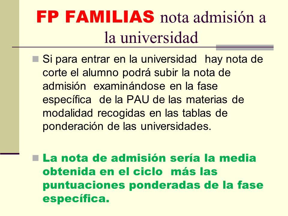 FP FAMILIAS nota admisión a la universidad Si para entrar en la universidad hay nota de corte el alumno podrá subir la nota de admisión examinándose en la fase específica de la PAU de las materias de modalidad recogidas en las tablas de ponderación de las universidades.