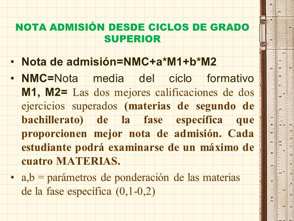 NOTA ADMISIÓN DESDE CICLOS DE GRADO SUPERIOR Nota de admisión=NMC+a*M1+b*M2 NMC=Nota media del ciclo formativo M1, M2= Las dos mejores calificaciones de dos ejercicios superados (materias de segundo de bachillerato) de la fase específica que proporcionen mejor nota de admisión.