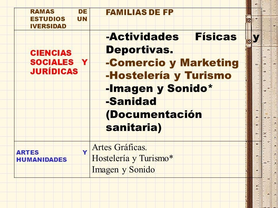 RAMAS DE ESTUDIOS UN IVERSIDAD FAMILIAS DE FP CIENCIAS SOCIALES Y JURÍDICAS - Actividades Físicas y Deportivas.