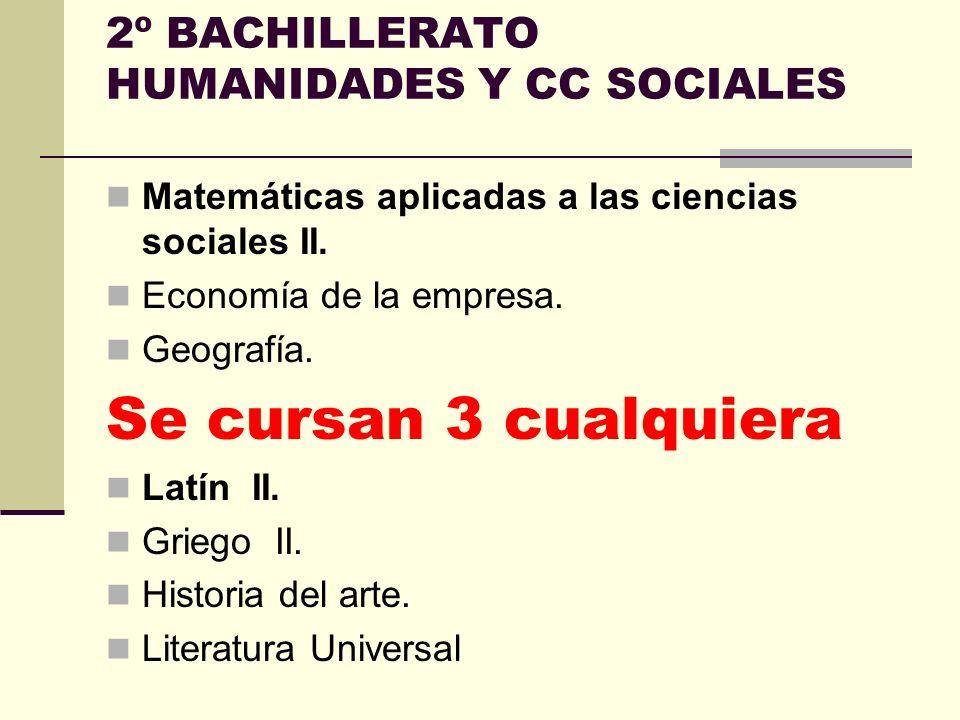 2º BACHILLERATO HUMANIDADES Y CC SOCIALES Matemáticas aplicadas a las ciencias sociales II.