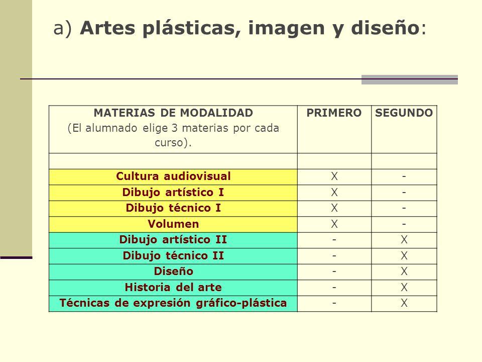 a) Artes plásticas, imagen y diseño: MATERIAS DE MODALIDAD (El alumnado elige 3 materias por cada curso).