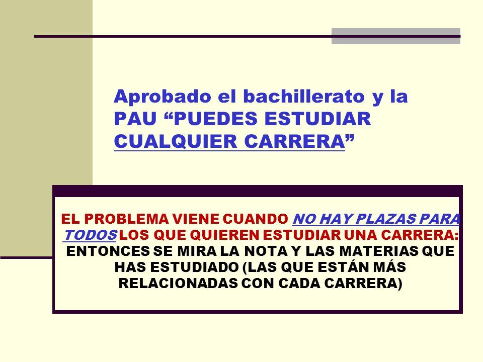 Aprobado el bachillerato y la PAU PUEDES ESTUDIAR CUALQUIER CARRERA EL PROBLEMA VIENE CUANDO NO HAY PLAZAS PARA TODOS LOS QUE QUIEREN ESTUDIAR UNA CARRERA: ENTONCES SE MIRA LA NOTA Y LAS MATERIAS QUE HAS ESTUDIADO (LAS QUE ESTÁN MÁS RELACIONADAS CON CADA CARRERA)