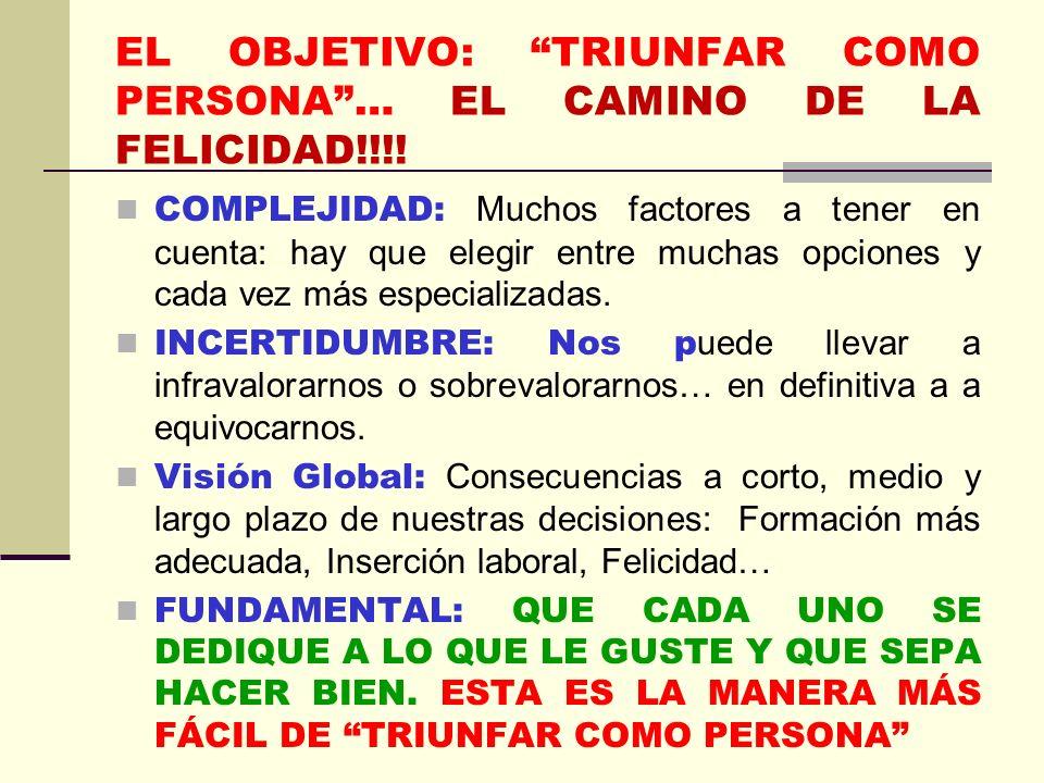 EL OBJETIVO: TRIUNFAR COMO PERSONA… EL CAMINO DE LA FELICIDAD!!!.