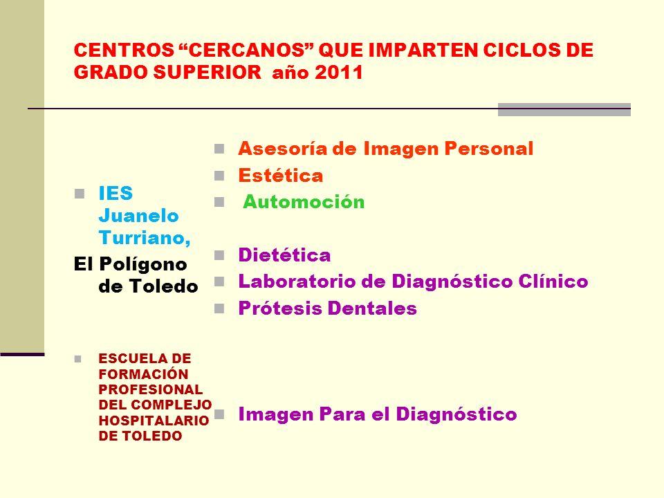 CENTROS CERCANOS QUE IMPARTEN CICLOS DE GRADO SUPERIOR año 2011 IES Juanelo Turriano, El Polígono de Toledo ESCUELA DE FORMACIÓN PROFESIONAL DEL COMPLEJO HOSPITALARIO DE TOLEDO Asesoría de Imagen Personal Estética Automoción Dietética Laboratorio de Diagnóstico Clínico Prótesis Dentales Imagen Para el Diagnóstico