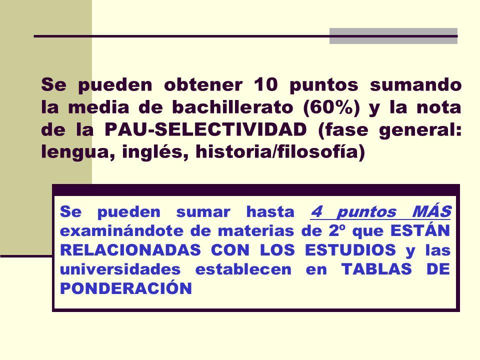 Se pueden obtener 10 puntos sumando la media de bachillerato (60%) y la nota de la PAU-SELECTIVIDAD (fase general: lengua, inglés, historia/filosofía) Se pueden sumar hasta 4 puntos MÁS examinándote de materias de 2º que ESTÁN RELACIONADAS CON LOS ESTUDIOS y las universidades establecen en TABLAS DE PONDERACIÓN