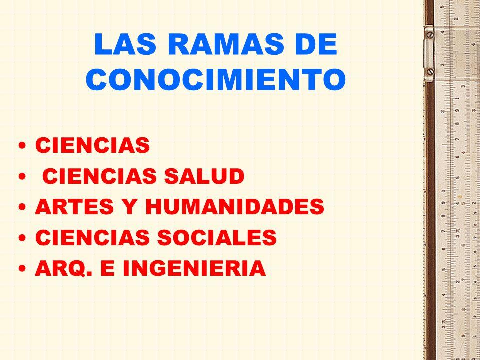 LAS RAMAS DE CONOCIMIENTO CIENCIAS CIENCIAS SALUD ARTES Y HUMANIDADES CIENCIAS SOCIALES ARQ.