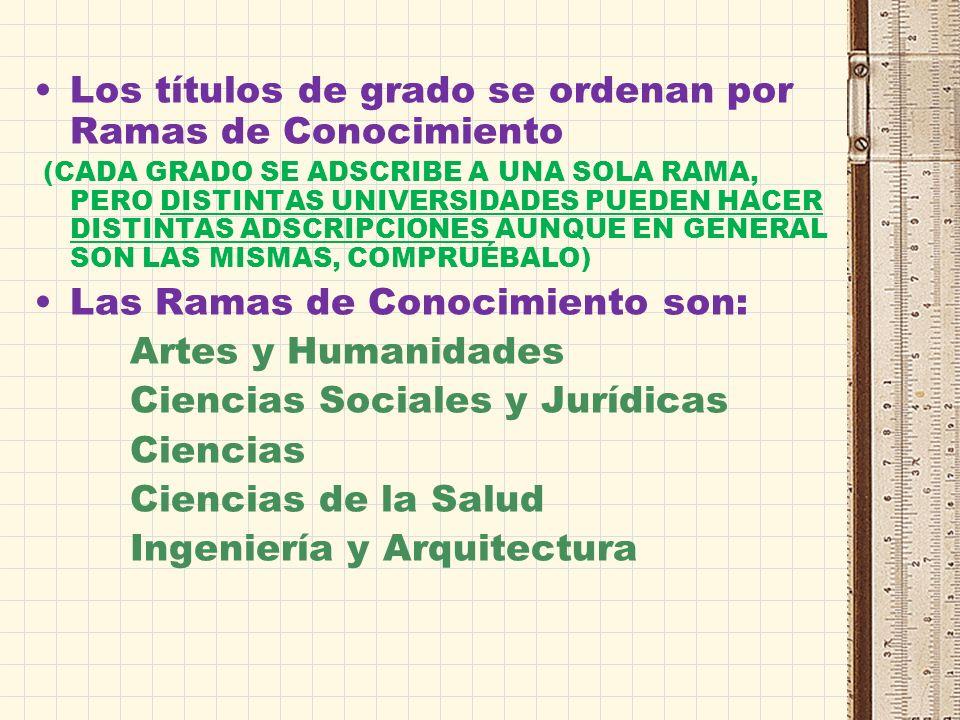 Los títulos de grado se ordenan por Ramas de Conocimiento (CADA GRADO SE ADSCRIBE A UNA SOLA RAMA, PERO DISTINTAS UNIVERSIDADES PUEDEN HACER DISTINTAS ADSCRIPCIONES AUNQUE EN GENERAL SON LAS MISMAS, COMPRUÉBALO) Las Ramas de Conocimiento son: Artes y Humanidades Ciencias Sociales y Jurídicas Ciencias Ciencias de la Salud Ingeniería y Arquitectura