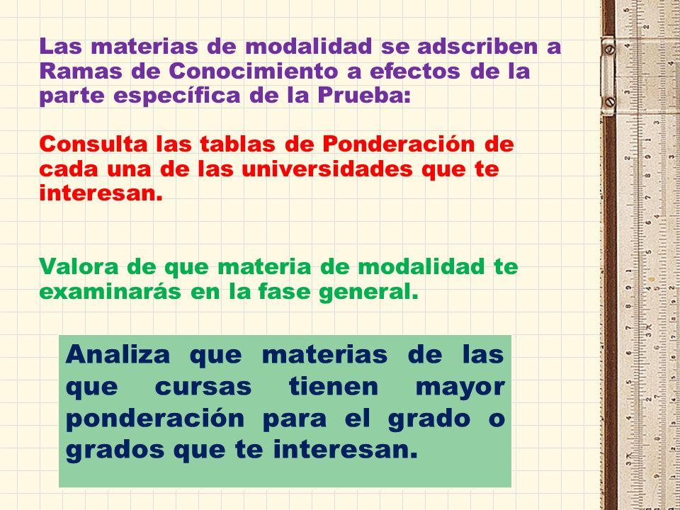 Las materias de modalidad se adscriben a Ramas de Conocimiento a efectos de la parte específica de la Prueba: Consulta las tablas de Ponderación de cada una de las universidades que te interesan.