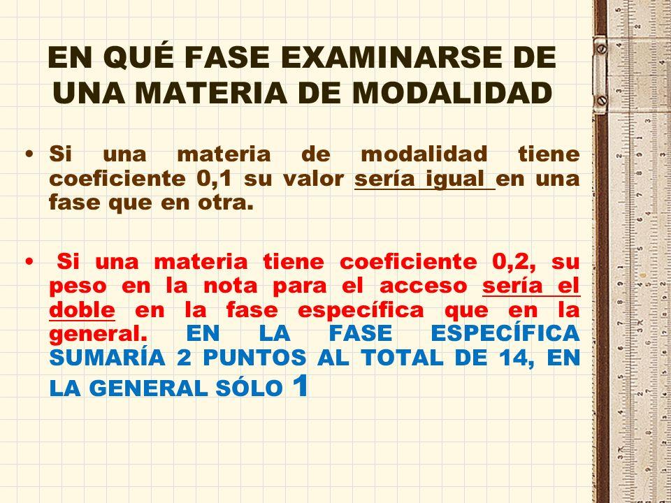EN QUÉ FASE EXAMINARSE DE UNA MATERIA DE MODALIDAD Si una materia de modalidad tiene coeficiente 0,1 su valor sería igual en una fase que en otra.