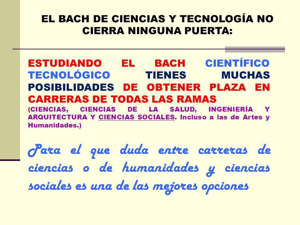 EL BACH DE CIENCIAS Y TECNOLOGÍA NO CIERRA NINGUNA PUERTA: ESTUDIANDO EL BACH CIENTÍFICO TECNOLÓGICO TIENES MUCHAS POSIBILIDADES DE OBTENER PLAZA EN CARRERAS DE TODAS LAS RAMAS (CIENCIAS, CIENCIAS DE LA SALUD, INGENIERÍA Y ARQUITECTURA Y CIENCIAS SOCIALES.
