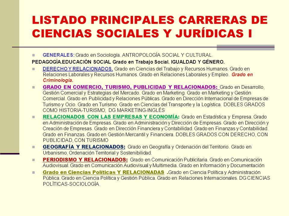 LISTADO PRINCIPALES CARRERAS DE CIENCIAS SOCIALES Y JURÍDICAS I GENERALES: Grado en Sociología.