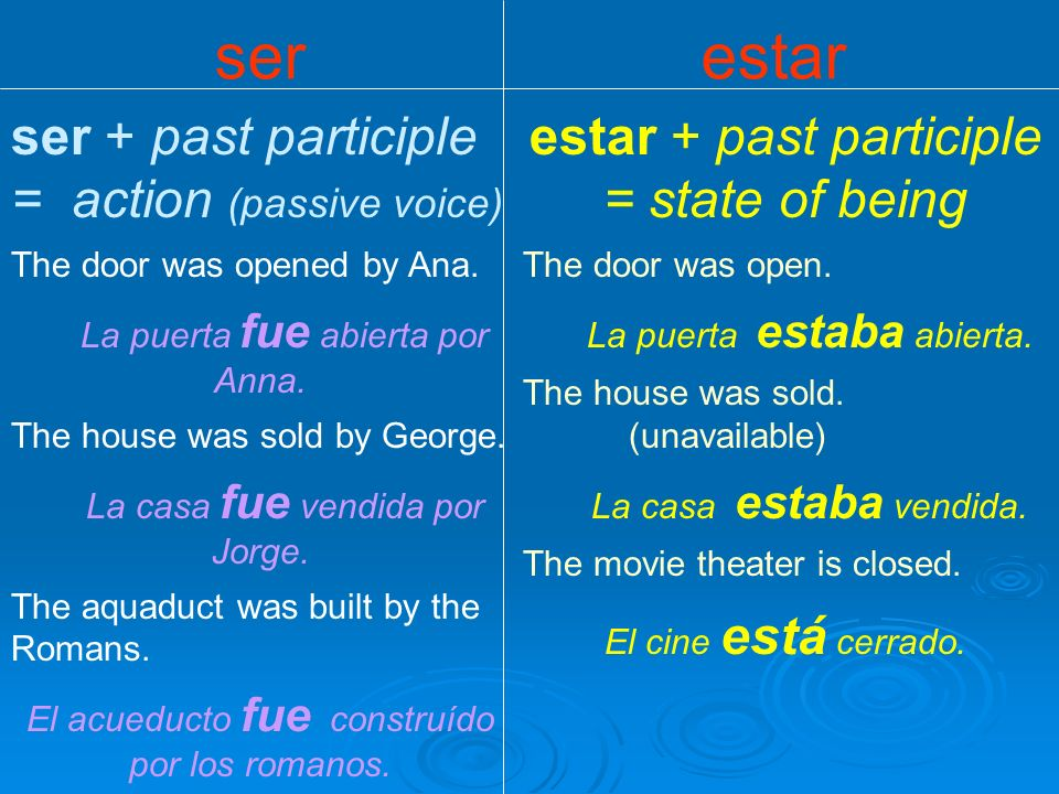 ser + past participle = action (passive voice) The door was opened by Ana.