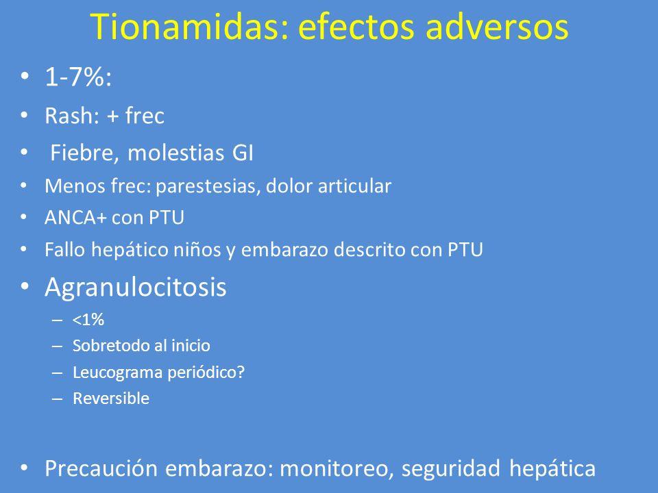 Yoduros Tx más antiguo Solución de yoduro de potasio, solución de Lugol Mec de acción: inhibición de organificación y liberación de hormonas (Efecto W-C) – Escape Inhibición liberación de hormona Disminuyen vascularidad y dimensiones de la gld