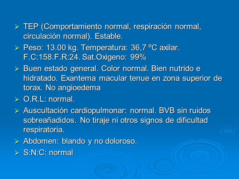 FACTORES ETIOLÓGICOS DE ANAFILAXIA