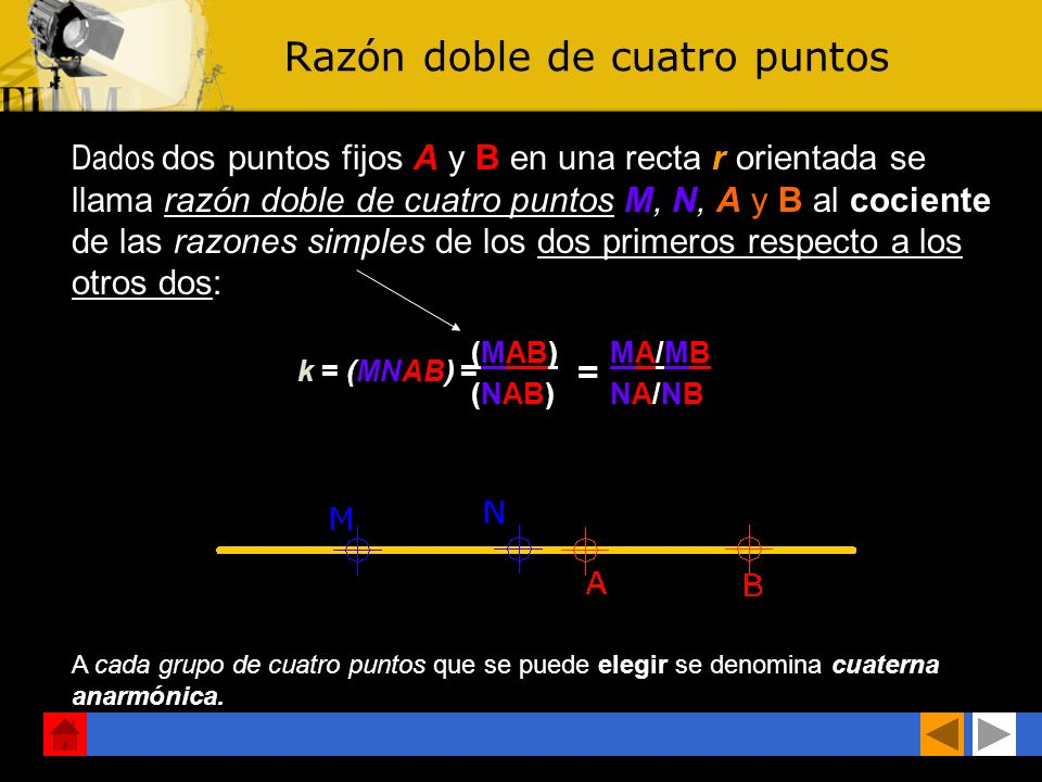 Razón doble de cuatro puntos Dados dos puntos fijos A y B en una recta r orientada se llama razón doble de cuatro puntos M, N, A y B al cociente de las razones simples de los dos primeros respecto a los otros dos: k = (MNAB) = (MAB) (NAB) MA/MBMA/MB NA/NBNA/NB = A cada grupo de cuatro puntos que se puede elegir se denomina cuaterna anarmónica.