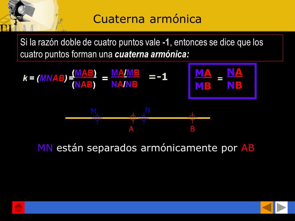 Cuaterna armónica MAMBMAMB NANBNANB = Si la razón doble de cuatro puntos vale -1, entonces se dice que los cuatro puntos forman una cuaterna armónica: k = (MNAB) = (MAB) (NAB) MA/MBNA/NBMA/MBNA/NB = =-1 MN están separados armónicamente por AB