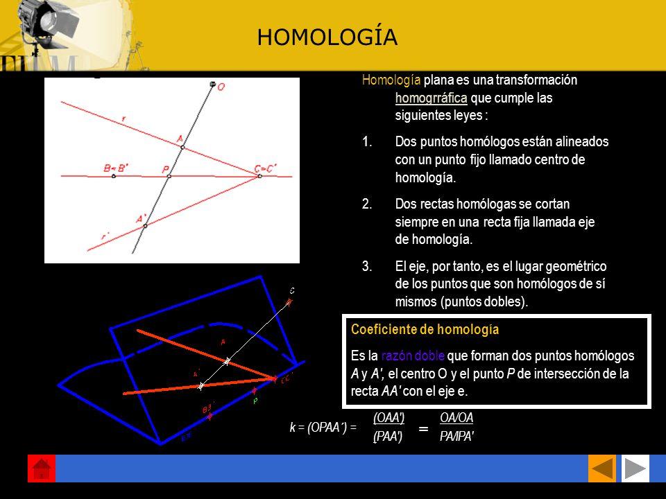 HOMOLOGÍA Homología plana es una transformación homogrráfica que cumple las siguientes leyes : homogrráfica 1.Dos puntos homólogos están alineados con un punto fijo llamado centro de homología.