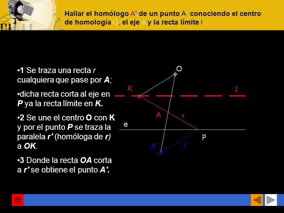 Hallar el homólogo A de un punto A conociendo el centro de homología O, el eje e y la recta límite l 1 Se traza una recta r cualquiera que pase por A; dicha recta corta al eje en P ya la recta límite en K.
