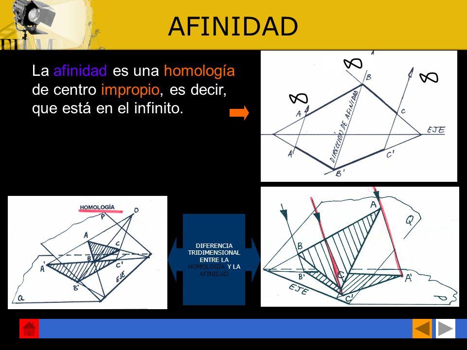 AFINIDAD La afinidad es una homología de centro impropio, es decir, que está en el infinito.