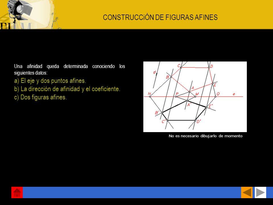 CONSTRUCCiÓN DE FIGURAS AFINES Una afinidad queda determinada conociendo los siguientes datos: a) El eje y dos puntos afines.