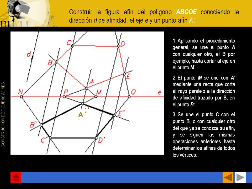 CONSTRUCCiÓN DE FIGURAS AFINES Construir la figura afín del polígono ABCDE conociendo la dirección d de afinidad, el eje e y un punto afín A .