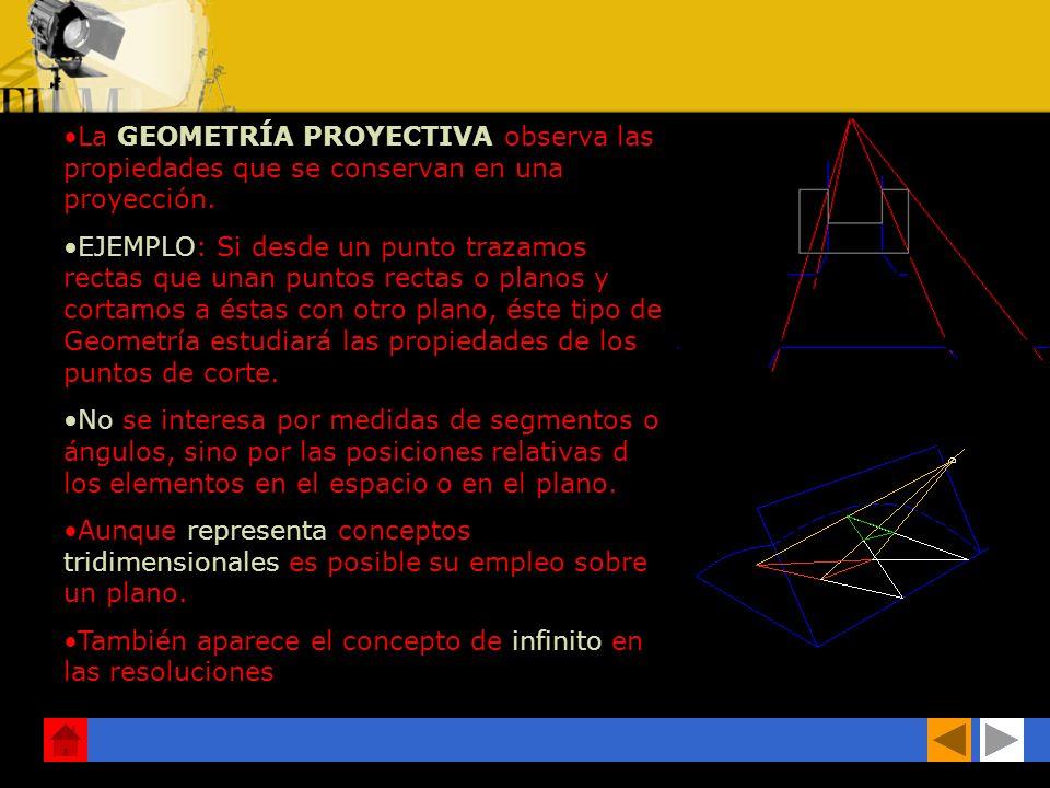 La GEOMETRÍA PROYECTIVA observa las propiedades que se conservan en una proyección.