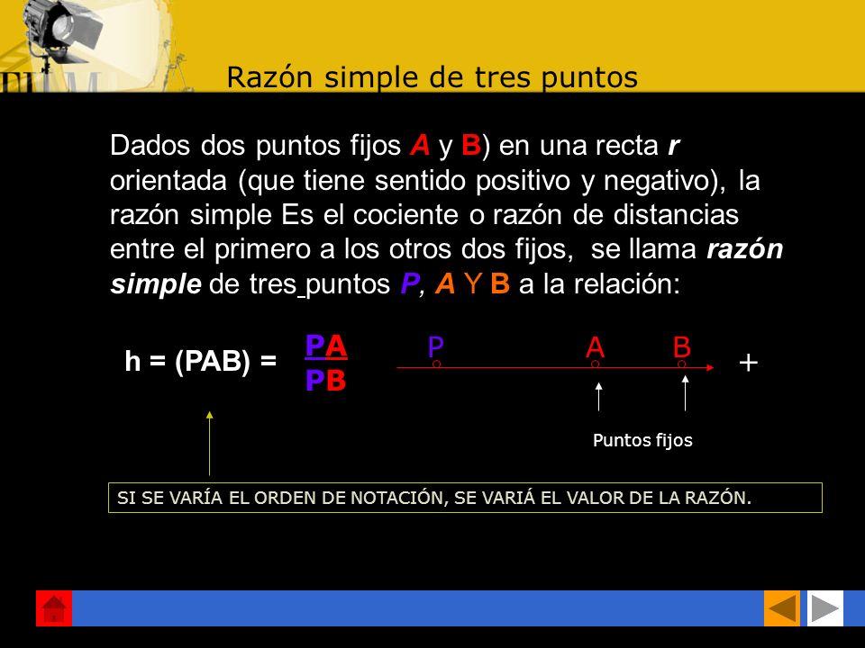 Razón simple de tres puntos Dados dos puntos fijos A y B) en una recta r orientada (que tiene sentido positivo y negativo), la razón simple Es el cociente o razón de distancias entre el primero a los otros dos fijos, se llama razón simple de tres puntos P, A Y B a la relación: h = (PAB) = PAPBPAPB PAB + SI SE VARÍA EL ORDEN DE NOTACIÓN, SE VARIÁ EL VALOR DE LA RAZÓN.
